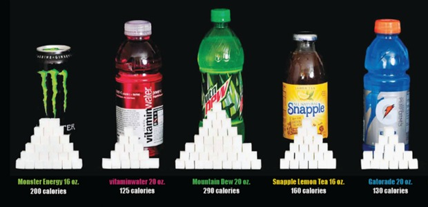 how much sugar in drinks 620+300