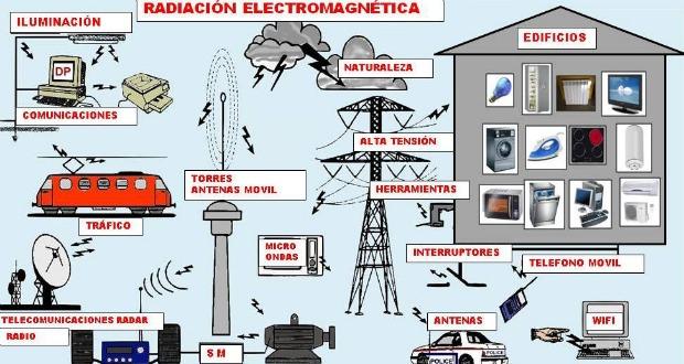 FUENTES DE RADIACION 620+330